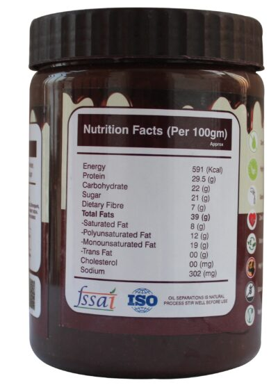Chocolate-Nutrition-Value